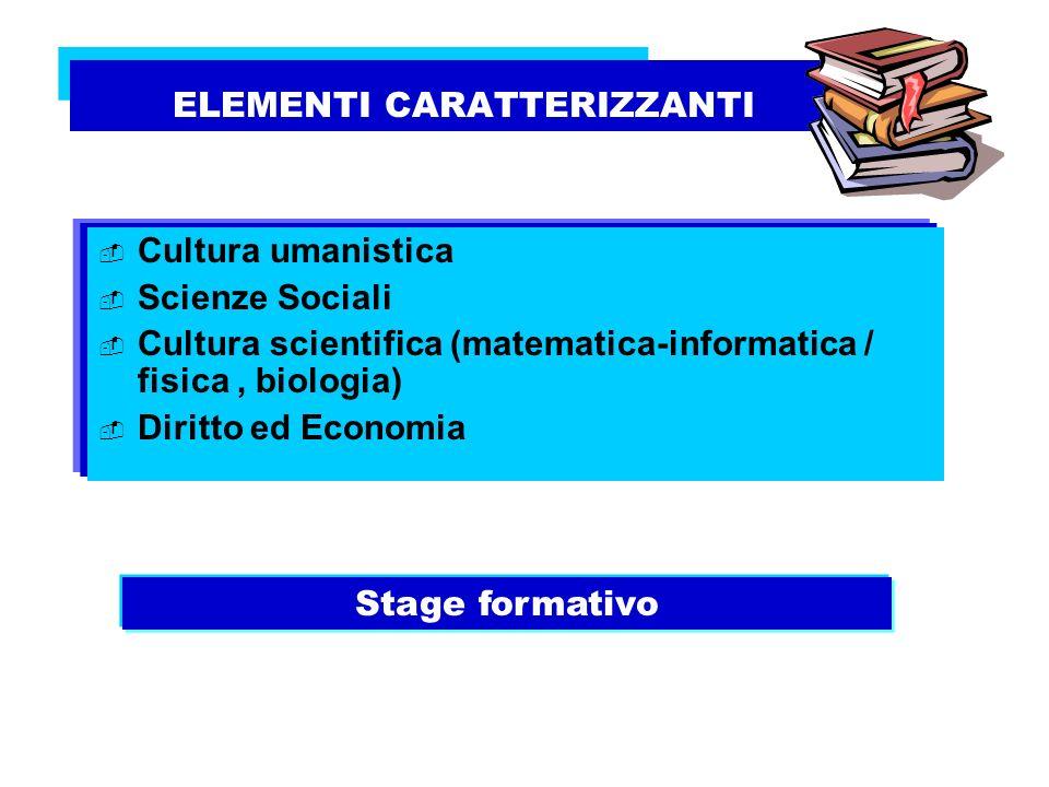 ELEMENTI CARATTERIZZANTI Cultura umanistica Scienze Sociali Cultura scientifica (matematica-informatica / fisica, biologia) Diritto ed Economia Stage