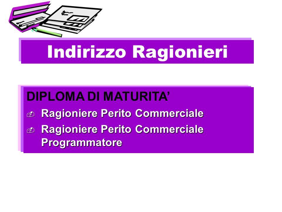 Area Comune III Religione-Attività alternative1 Italiano3 Storia2 Lingua straniera2 Matematica ed informatica3 Educazione fisica2 Area di approfondimento4 Totale17 MATERIEDINSEGNAMENTOMATERIEDINSEGNAMENTO ORESETTIMANALIORESETTIMANALI MONOENNIO – TERZO ANNO Indirizzo Agro-Ambientale Economia dell azienda agraria 3 Genio rurale3(2) Ecologia agraria e tutela dell ambiente 5(2) Tecnolog.chimico-agrarie ed ambientali 5(2) Tecniche delle produzioni 4(2) Esercitazioni di ecologia applicata 3 Totale 23 Indirizzo Agrituristico Economia agraria-elem.