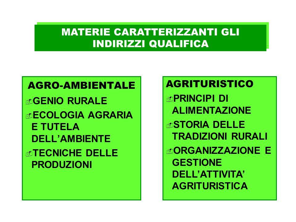 MATERIE CARATTERIZZANTI GLI INDIRIZZI QUALIFICA AGRO-AMBIENTALE GENIO RURALE ECOLOGIA AGRARIA E TUTELA DELLAMBIENTE TECNICHE DELLE PRODUZIONI AGRITURI