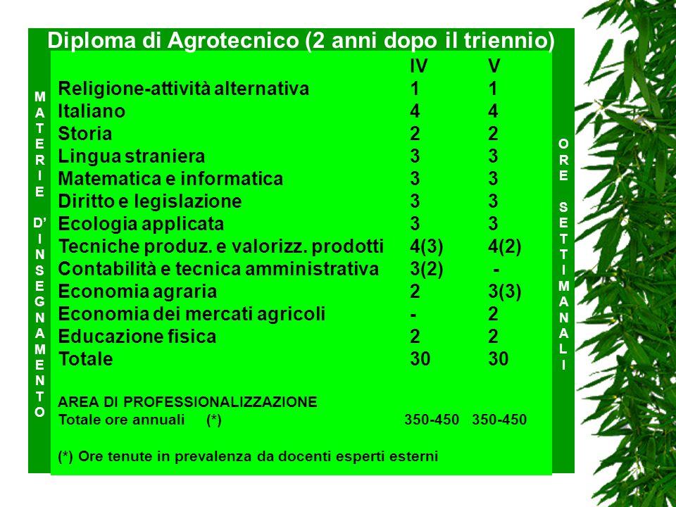 IV V Religione-attività alternativa11 Italiano44 Storia22 Lingua straniera33 Matematica e informatica33 Diritto e legislazione33 Ecologia applicata33