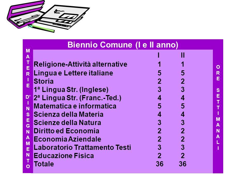III IV V Religione-Attività alternative1 11 Lingua e Lettere italiane3 3 3 Storia2 22 1ª Lingua Str.
