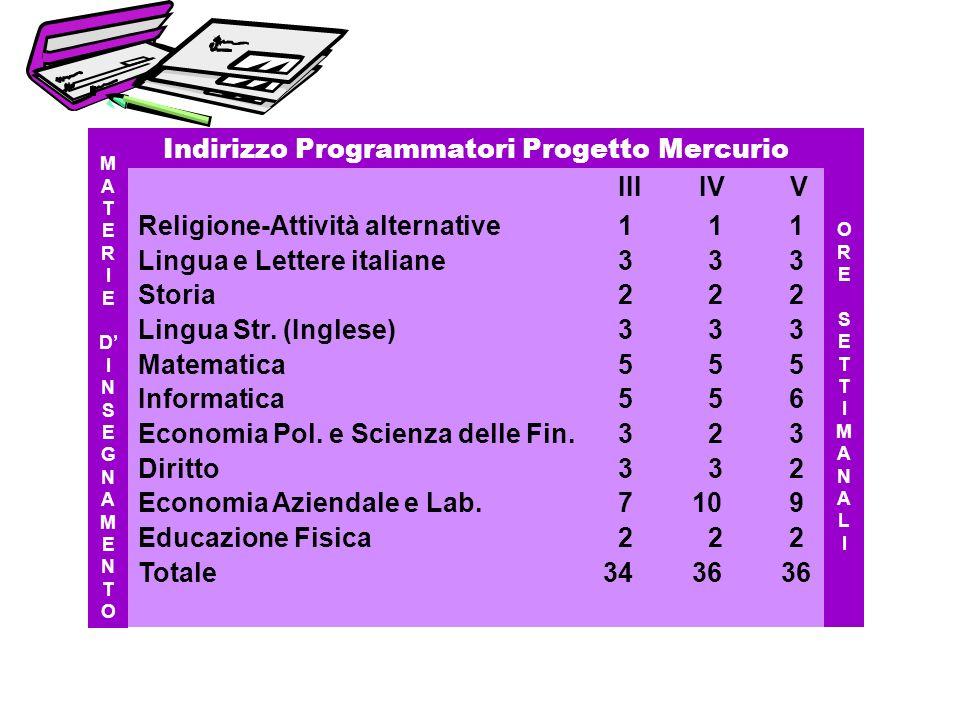 III IV V Religione-Attività alternative1 11 Lingua e Lettere italiane3 3 3 Storia2 22 Lingua Str. (Inglese)3 3 3 Matematica5 55 Informatica556 Economi