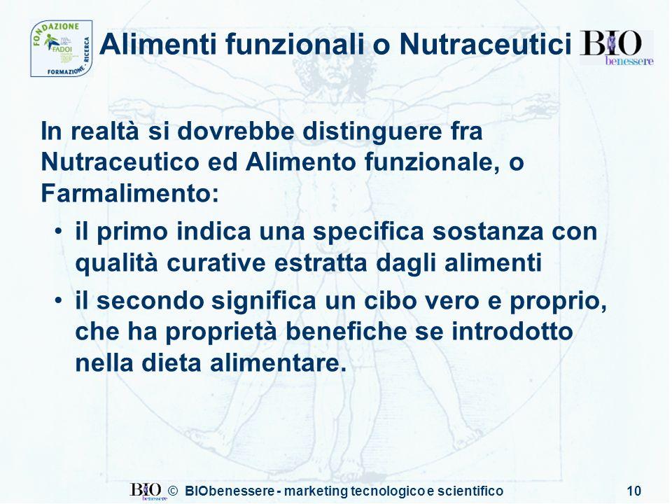 © BIObenessere - marketing tecnologico e scientifico10 Alimenti funzionali o Nutraceutici In realtà si dovrebbe distinguere fra Nutraceutico ed Alimen