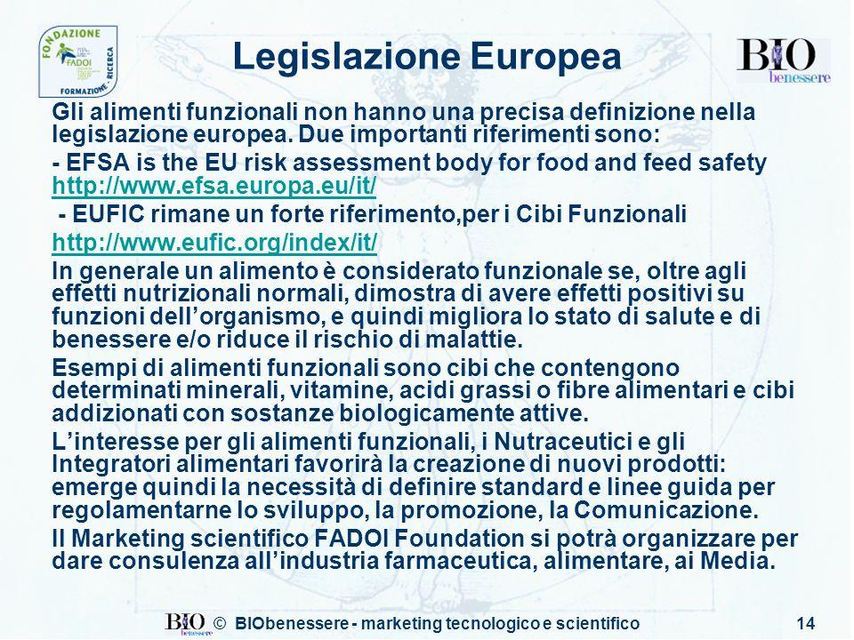 © BIObenessere - marketing tecnologico e scientifico14 Legislazione Europea Gli alimenti funzionali non hanno una precisa definizione nella legislazio