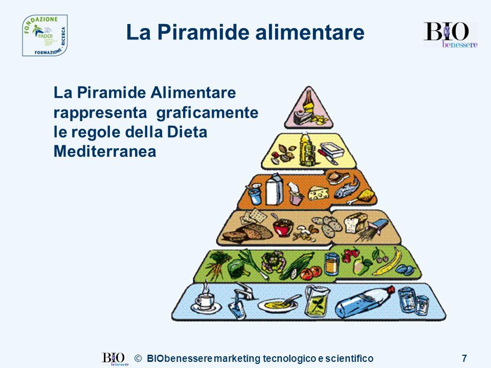 © BIObenessere - marketing tecnologico e scientifico7 La Piramide alimentare La Piramide Alimentare rappresenta graficamente le regole della Dieta Med