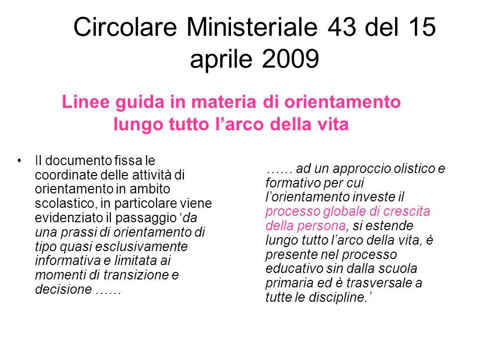 Circolare Ministeriale 43 del 15 aprile 2009 Il documento fissa le coordinate delle attività di orientamento in ambito scolastico, in particolare vien