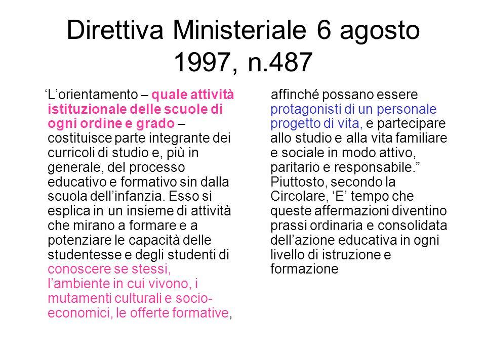 Direttiva Ministeriale 6 agosto 1997, n.487 Lorientamento – quale attività istituzionale delle scuole di ogni ordine e grado – costituisce parte integ