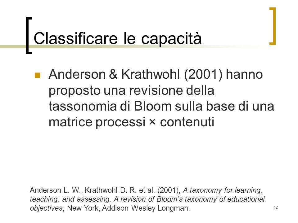 12 Classificare le capacità Anderson & Krathwohl (2001) hanno proposto una revisione della tassonomia di Bloom sulla base di una matrice processi × co