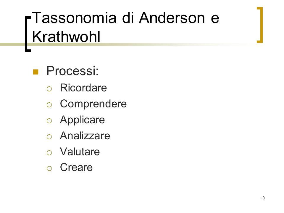 13 Tassonomia di Anderson e Krathwohl Processi: Ricordare Comprendere Applicare Analizzare Valutare Creare