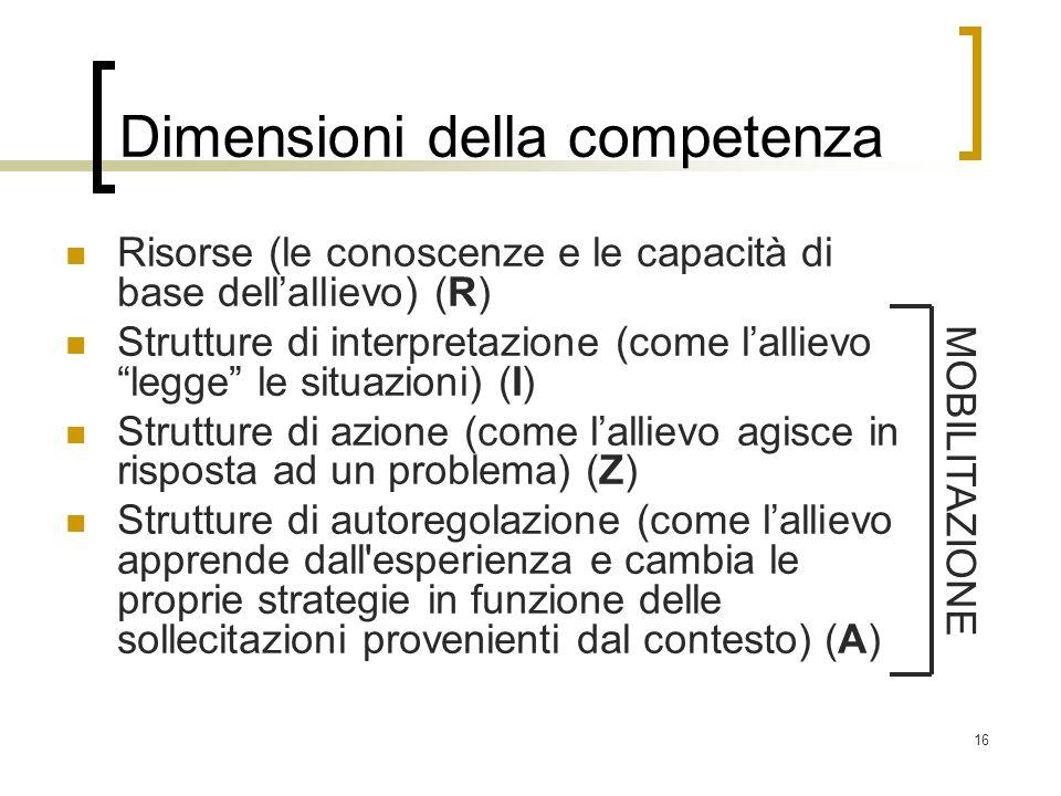 16 Dimensioni della competenza Risorse (le conoscenze e le capacità di base dellallievo) (R) Strutture di interpretazione (come lallievo legge le situ