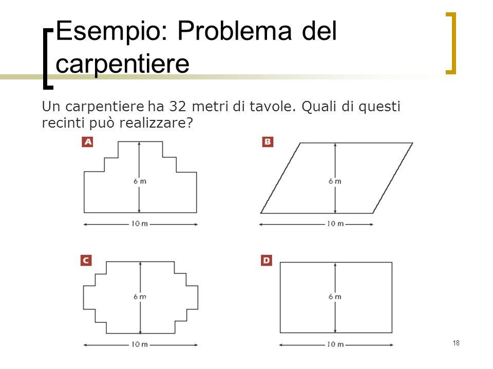 18 Esempio: Problema del carpentiere Un carpentiere ha 32 metri di tavole. Quali di questi recinti può realizzare?