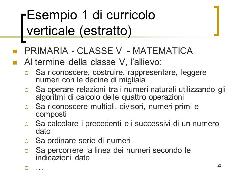 22 Esempio 1 di curricolo verticale (estratto) PRIMARIA - CLASSE V - MATEMATICA Al termine della classe V, lallievo: Sa riconoscere, costruire, rappre