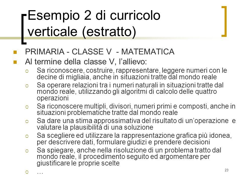 23 Esempio 2 di curricolo verticale (estratto) PRIMARIA - CLASSE V - MATEMATICA Al termine della classe V, lallievo: Sa riconoscere, costruire, rappre