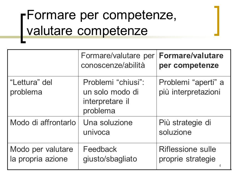 4 Formare per competenze, valutare competenze Riflessione sulle proprie strategie Feedback giusto/sbagliato Più strategie di soluzione Una soluzione u