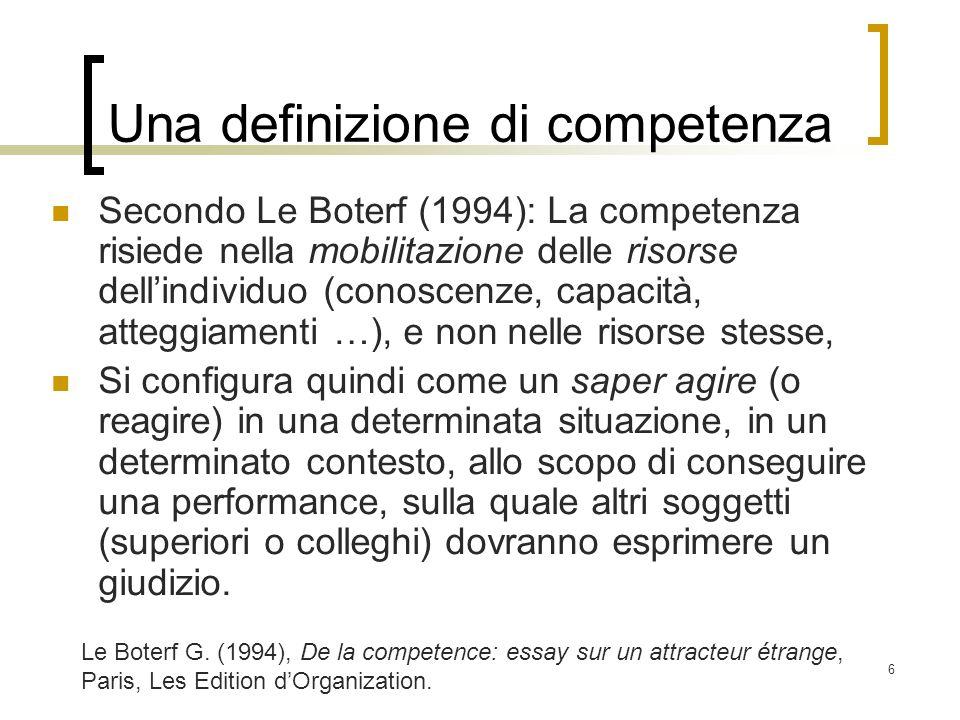 6 Una definizione di competenza Secondo Le Boterf (1994): La competenza risiede nella mobilitazione delle risorse dellindividuo (conoscenze, capacità,