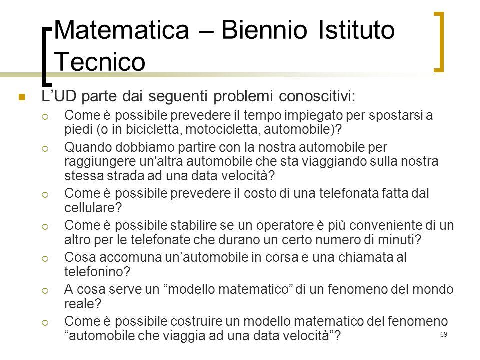 69 Matematica – Biennio Istituto Tecnico LUD parte dai seguenti problemi conoscitivi: Come è possibile prevedere il tempo impiegato per spostarsi a pi