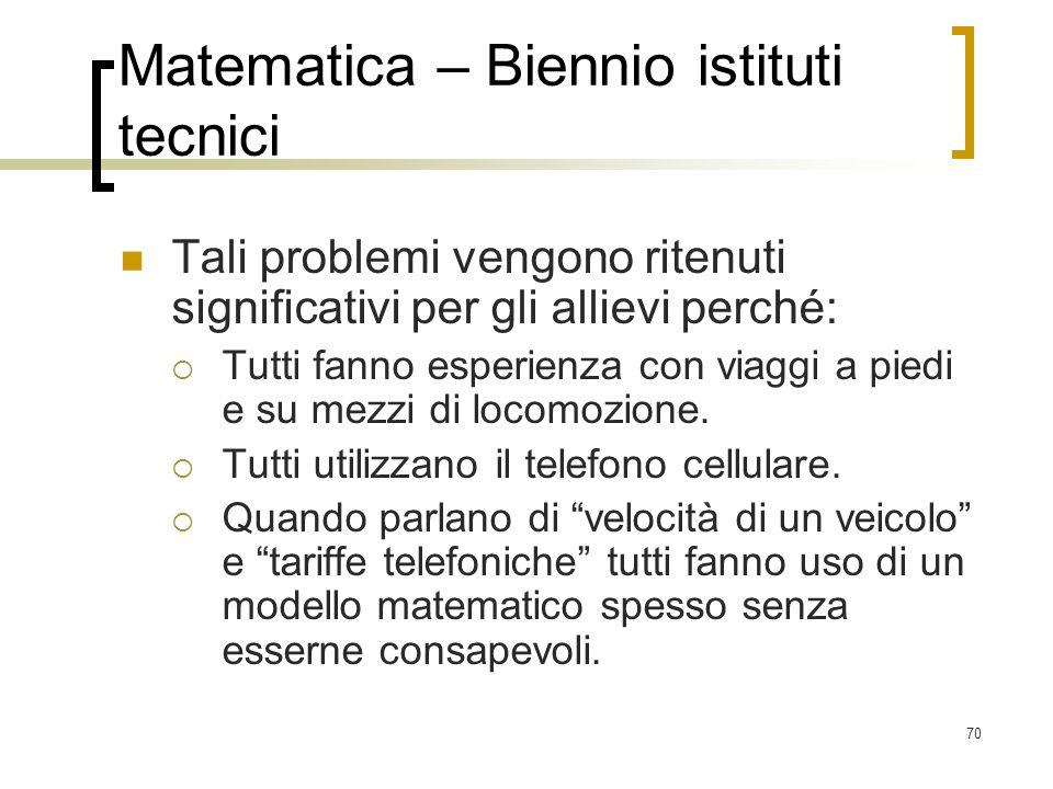 70 Matematica – Biennio istituti tecnici Tali problemi vengono ritenuti significativi per gli allievi perché: Tutti fanno esperienza con viaggi a pied