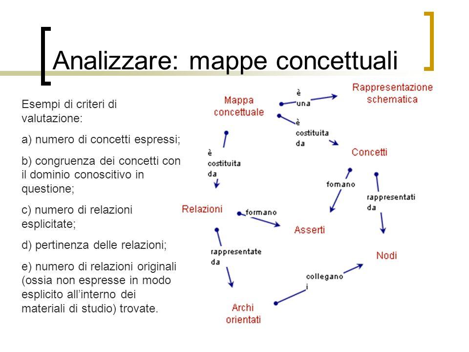 89 Analizzare: mappe concettuali Esempi di criteri di valutazione: a) numero di concetti espressi; b) congruenza dei concetti con il dominio conosciti