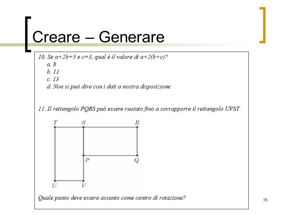 98 Creare – Generare