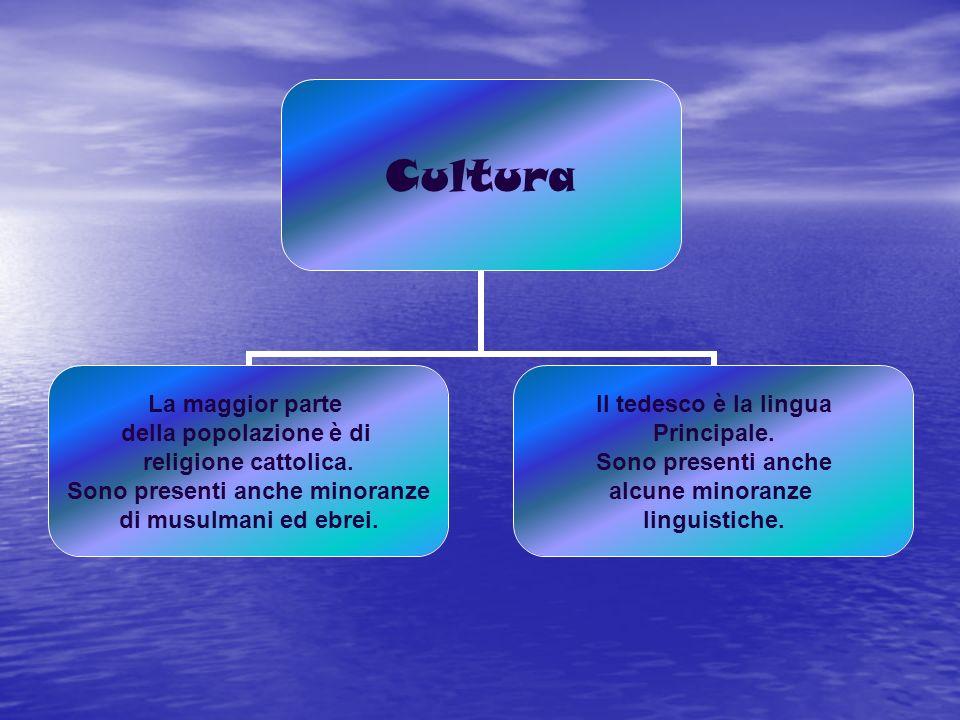 Cultura La maggior parte della popolazione è di religione cattolica. Sono presenti anche minoranze di musulmani ed ebrei. Il tedesco è la lingua Princ