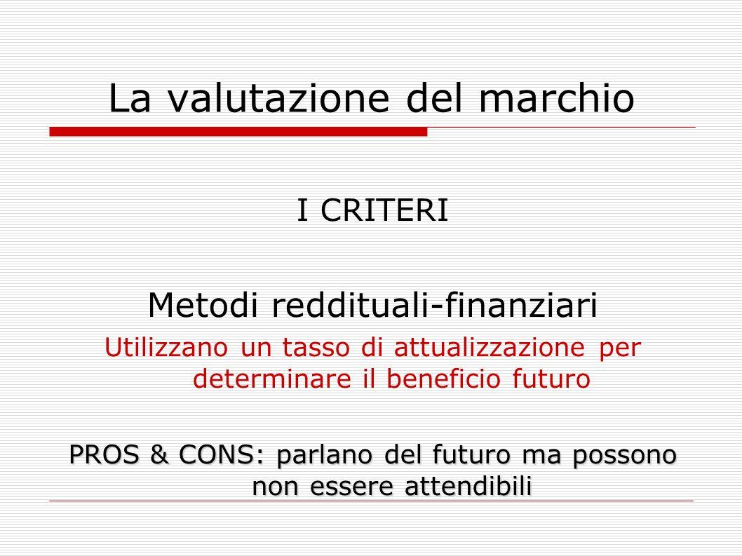 La valutazione del marchio I CRITERI Metodi reddituali-finanziari Utilizzano un tasso di attualizzazione per determinare il beneficio futuro PROS & CO