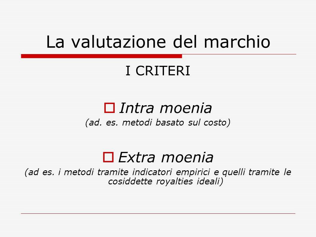 La valutazione del marchio I CRITERI Intra moenia (ad. es. metodi basato sul costo) Extra moenia (ad es. i metodi tramite indicatori empirici e quelli