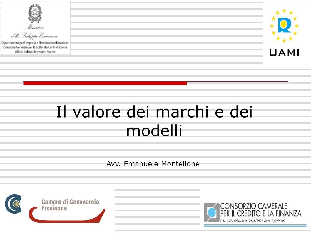 Il valore dei marchi e dei modelli Avv. Emanuele Montelione