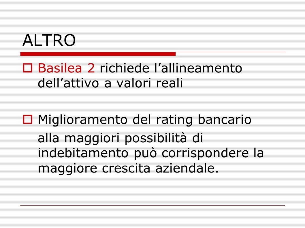 ALTRO Basilea 2 richiede lallineamento dellattivo a valori reali Miglioramento del rating bancario alla maggiori possibilità di indebitamento può corr