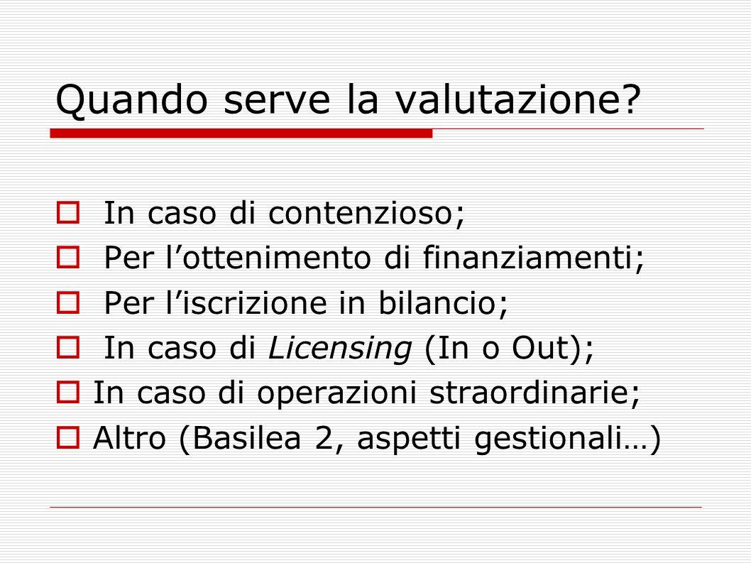 Quando serve la valutazione? In caso di contenzioso; Per lottenimento di finanziamenti; Per liscrizione in bilancio; In caso di Licensing (In o Out);