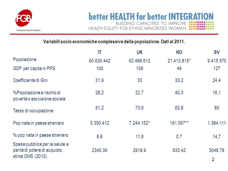 3.GOVERNANCE E LEADERSHIP: risultati Le disuguaglianze di salute nelle EMW rappresentano un tema sul quale diversi attori, da punti di vista diversi, intervengono.