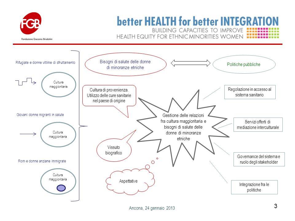 Divergenza nei bisogni di salute, nelle età, nelle provenienze, nelle condizioni socio economiche...