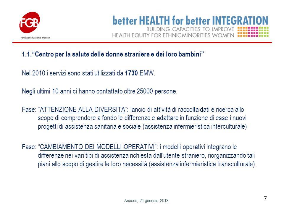 1.1.Centro per la salute delle donne straniere e dei loro bambini Nel 2010 i servizi sono stati utilizzati da 1730 EMW.