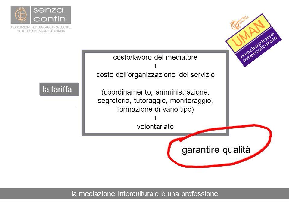 . la tariffa costo/lavoro del mediatore + costo dellorganizzazione del servizio (coordinamento, amministrazione, segreteria, tutoraggio, monitoraggio,