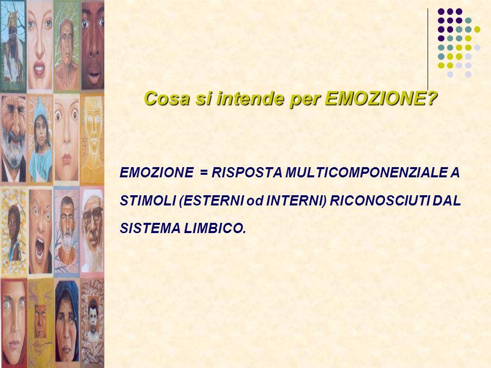 Cosa si intende per EMOZIONE? EMOZIONE = RISPOSTA MULTICOMPONENZIALE A STIMOLI (ESTERNI od INTERNI) RICONOSCIUTI DAL SISTEMA LIMBICO.