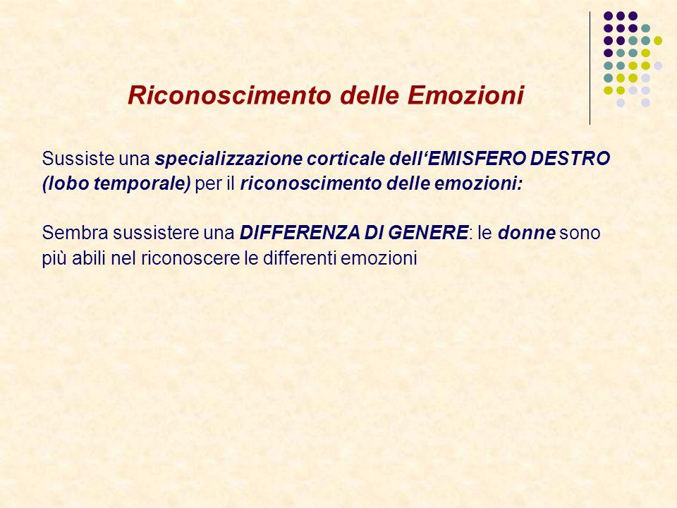 Riconoscimento delle Emozioni Sussiste una specializzazione corticale dellEMISFERO DESTRO (lobo temporale) per il riconoscimento delle emozioni: Sembr