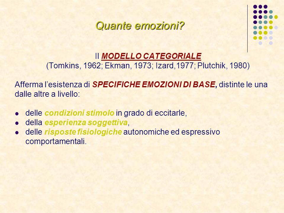 Quante emozioni? Il MODELLO CATEGORIALE (Tomkins, 1962; Ekman, 1973; Izard,1977; Plutchik, 1980) Afferma lesistenza di SPECIFICHE EMOZIONI DI BASE, di