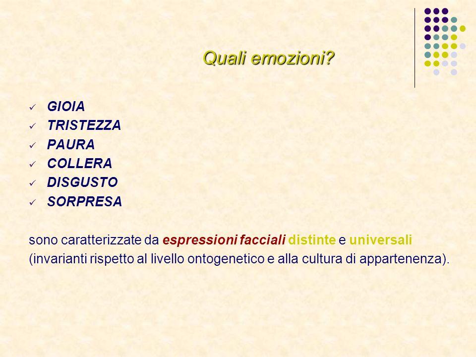 Quali emozioni? GIOIA TRISTEZZA PAURA COLLERA DISGUSTO SORPRESA sono caratterizzate da espressioni facciali distinte e universali (invarianti rispetto