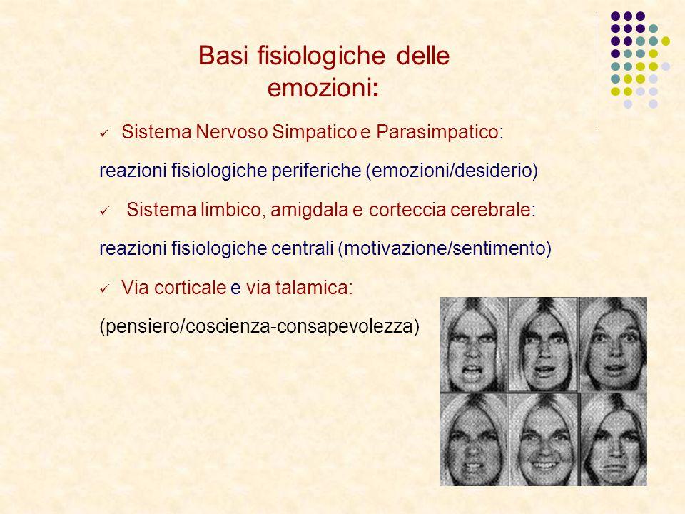 Basi fisiologiche delle emozioni: Sistema Nervoso Simpatico e Parasimpatico: reazioni fisiologiche periferiche (emozioni/desiderio) Sistema limbico, a