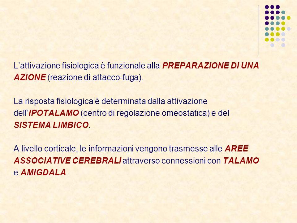 Lattivazione fisiologica è funzionale alla PREPARAZIONE DI UNA AZIONE (reazione di attacco-fuga). La risposta fisiologica è determinata dalla attivazi