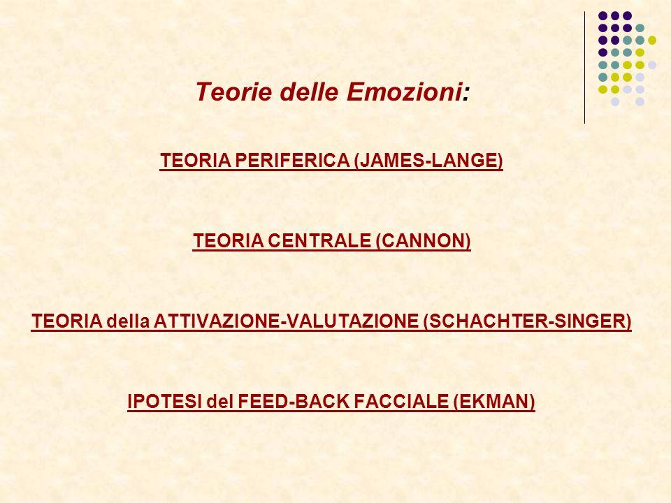 Teorie delle Emozioni: TEORIA PERIFERICA (JAMES-LANGE) TEORIA CENTRALE (CANNON) TEORIA della ATTIVAZIONE-VALUTAZIONE (SCHACHTER-SINGER) IPOTESI del FE