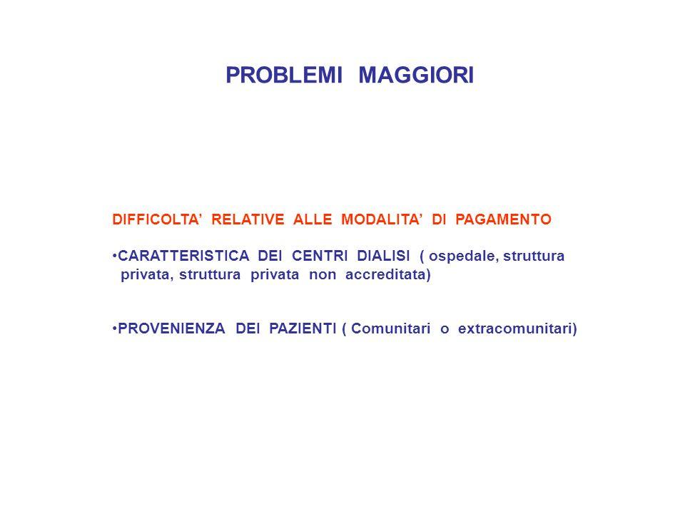 PROBLEMI MAGGIORI - DISPONIBILITA DEI CENTRI DIALISI - MODALITA DI PAGAMENTO DELLE PRESTAZIONI DIALITICHE DIFFICOLTA RELATIVE ALLE MODALITA DI PAGAMENTO CARATTERISTICA DEI CENTRI DIALISI ( ospedale, struttura privata, struttura privata non accreditata) PROVENIENZA DEI PAZIENTI ( Comunitari o extracomunitari)