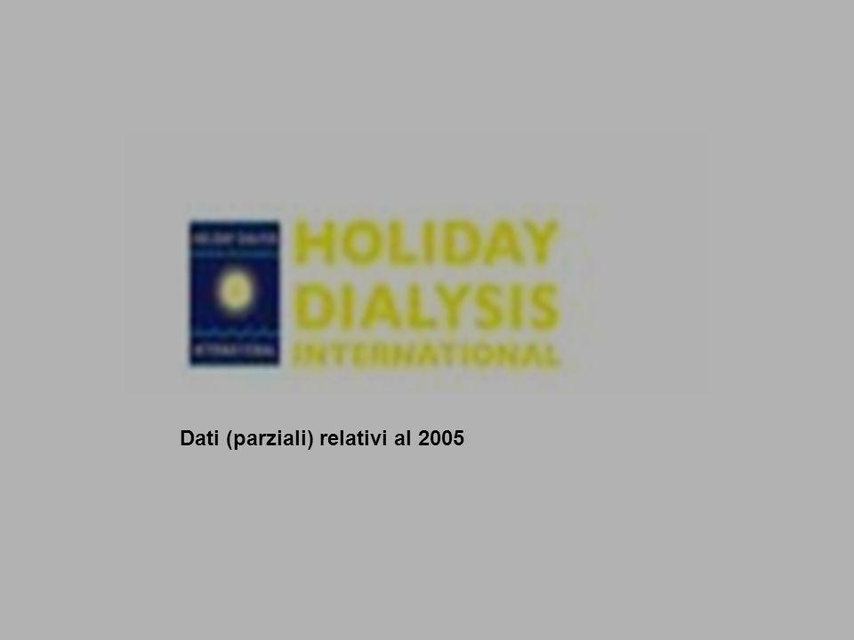 Dati (parziali) relativi al 2005