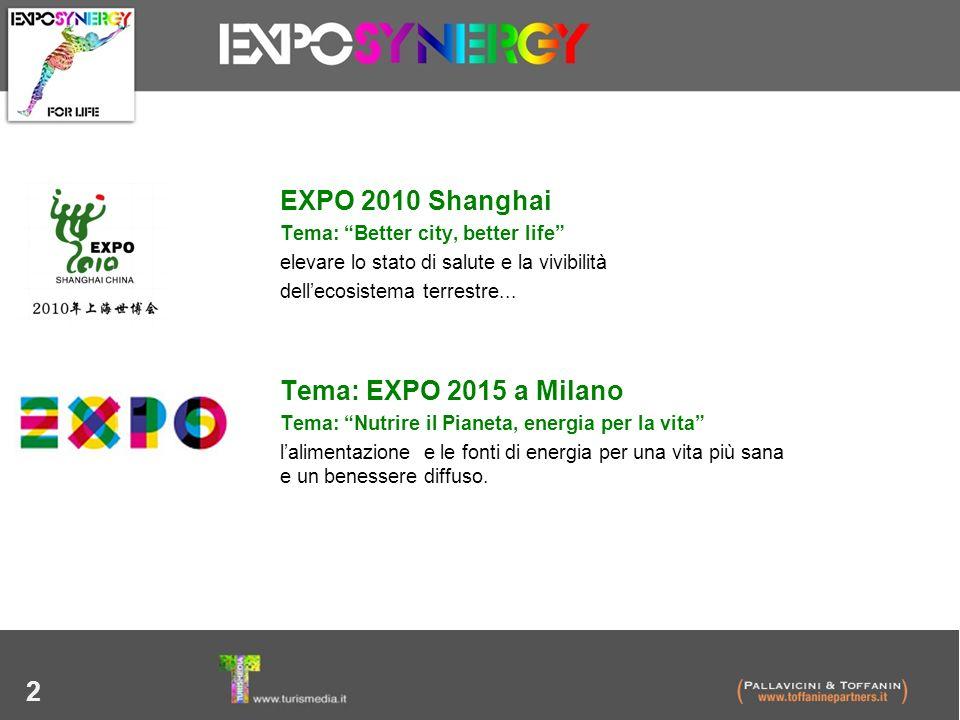 EXPO 2010 Shanghai Tema: Better city, better life elevare lo stato di salute e la vivibilità dellecosistema terrestre... Tema: EXPO 2015 a Milano Tema