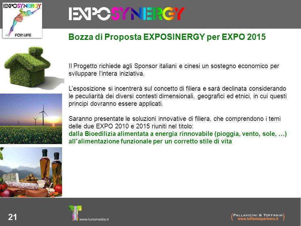 21 Bozza di Proposta EXPOSINERGY per EXPO 2015 Il Progetto richiede agli Sponsor italiani e cinesi un sostegno economico per sviluppare lintera inizia