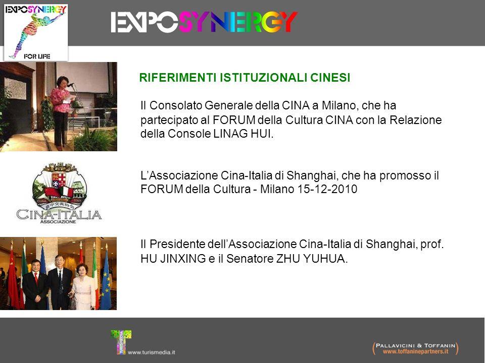 RIFERIMENTI ISTITUZIONALI CINESI Il Consolato Generale della CINA a Milano, che ha partecipato al FORUM della Cultura CINA con la Relazione della Cons