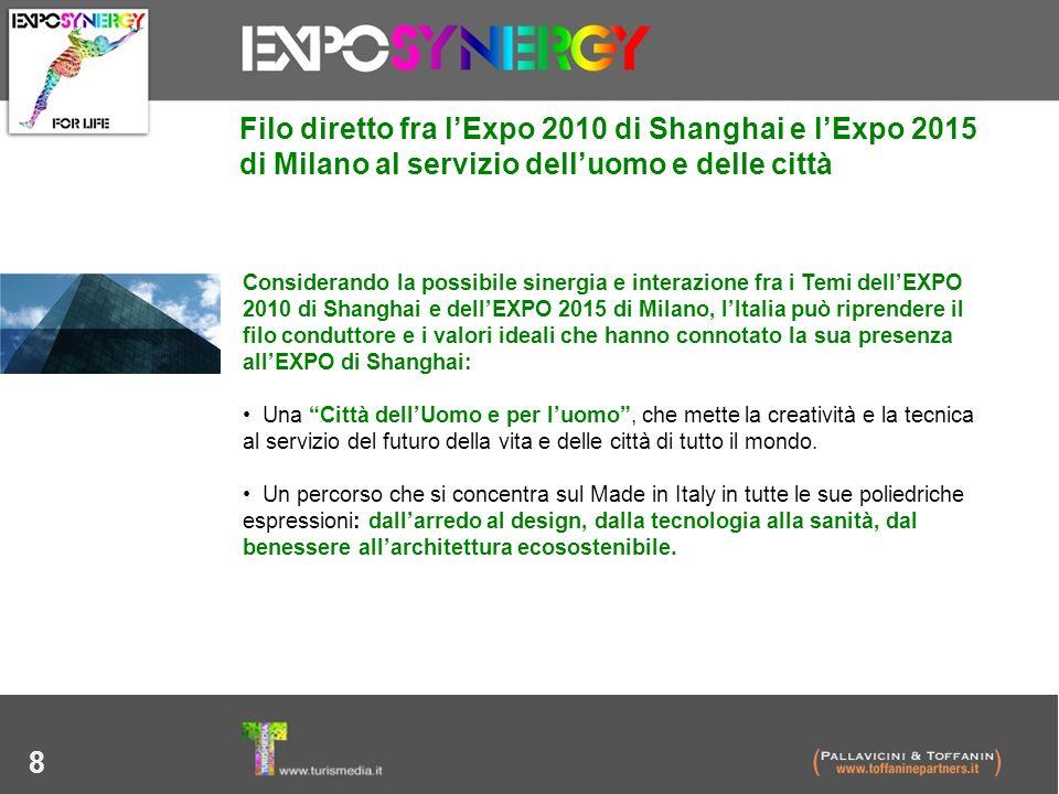 8 Filo diretto fra lExpo 2010 di Shanghai e lExpo 2015 di Milano al servizio delluomo e delle città Considerando la possibile sinergia e interazione f