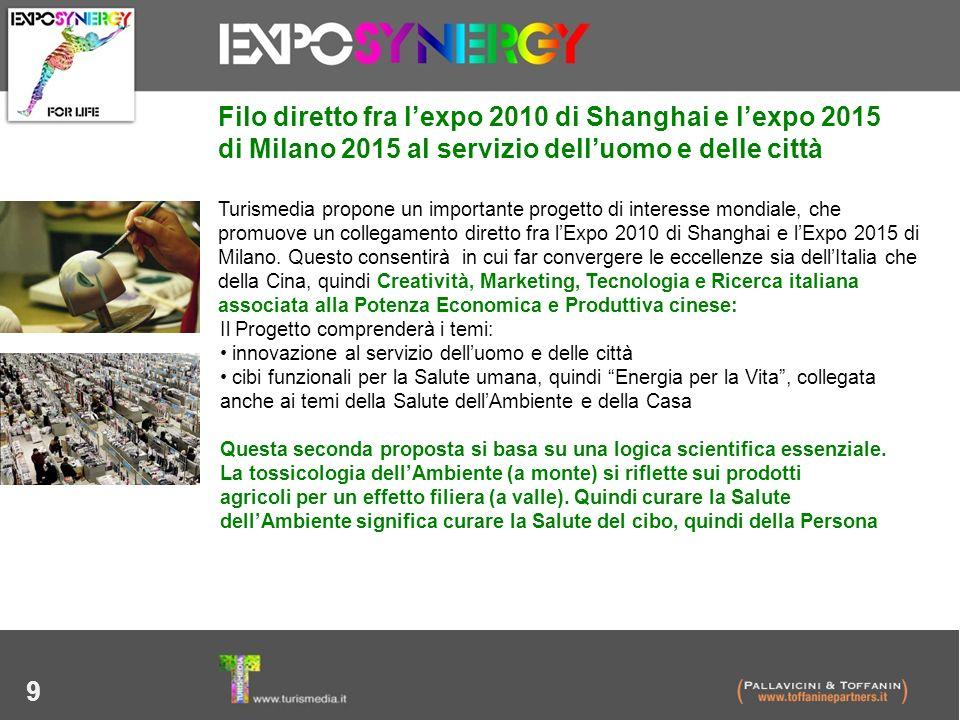 9 Filo diretto fra lexpo 2010 di Shanghai e lexpo 2015 di Milano 2015 al servizio delluomo e delle città Turismedia propone un importante progetto di