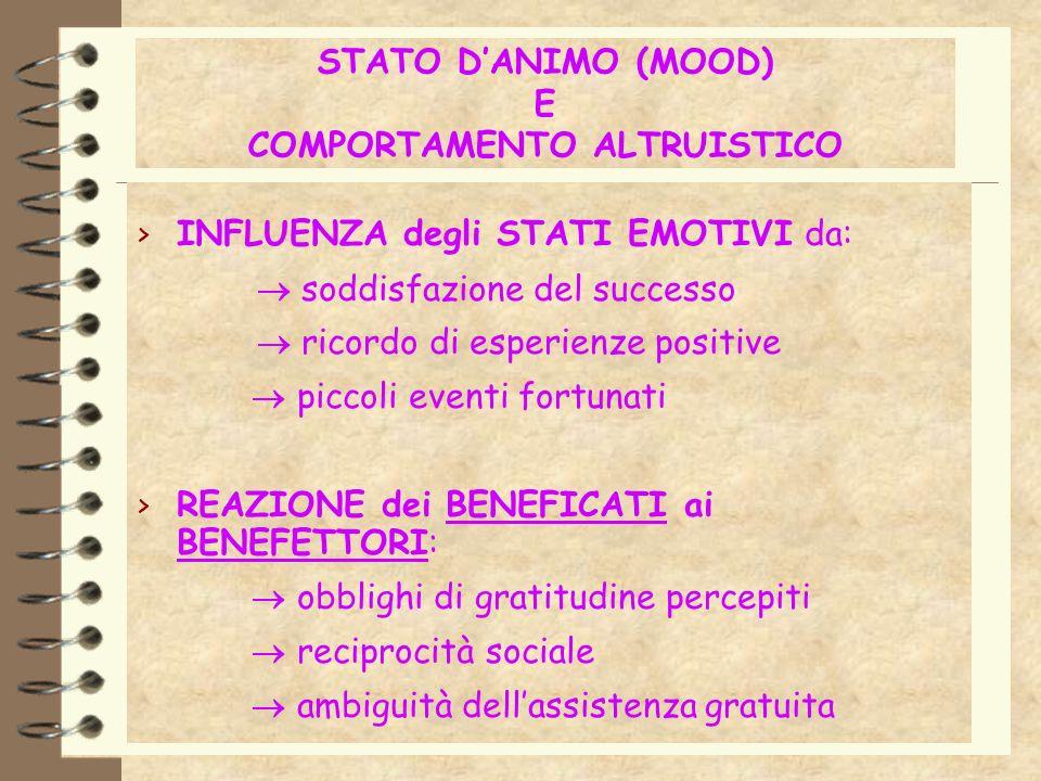 STATO DANIMO (MOOD) E COMPORTAMENTO ALTRUISTICO > INFLUENZA degli STATI EMOTIVI da: soddisfazione del successo ricordo di esperienze positive piccoli