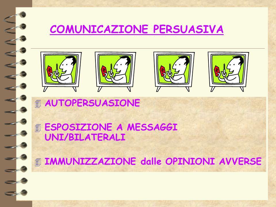 COMUNICAZIONE PERSUASIVA 4 AUTOPERSUASIONE 4 ESPOSIZIONE A MESSAGGI UNI/BILATERALI 4 IMMUNIZZAZIONE dalle OPINIONI AVVERSE