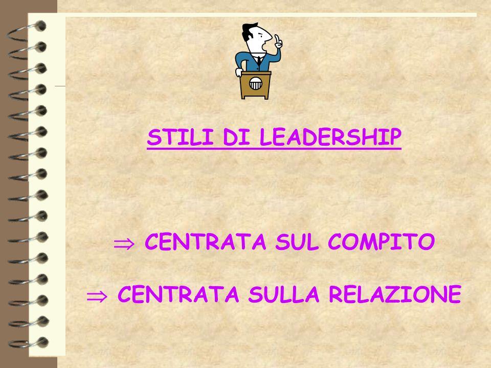 TIPI DI LEADERSHIP CARISMATICA: i maestri/capi/leader sono accettati perchè piacciono e sanno farsi ascoltare dalla maggioranza che li sente come più bravi e capaci FUNZIONALE: i leaders sono quelli che servono per ottenere determinati obiettivi VALUTATIVA: i leaders sono coloro che si trovano in posizione di potere: PARTECIPATIVA: i leaders non sono stabili, si scelgono di volta in volta in volta e appartengono alle dinamiche di partecipazione, condivisione e comunicazione del gruppo classe.